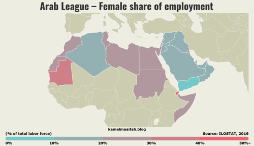 Arab League – Female share of employment 2019