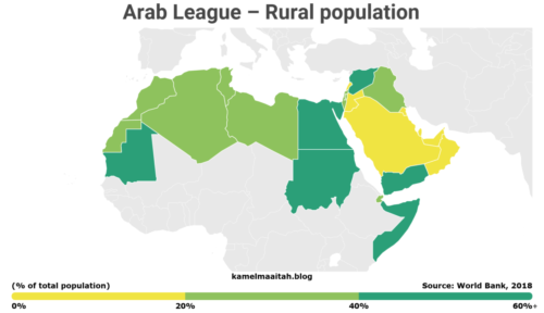 Arab League – Rural population 2018