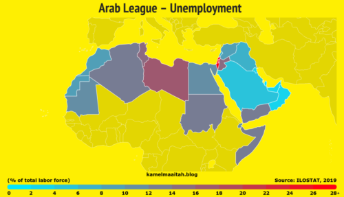 Arab League – Unemployment 2019
